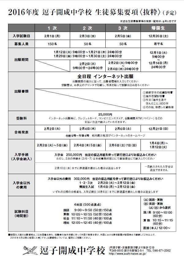 2016年度入試抜粋.jpg