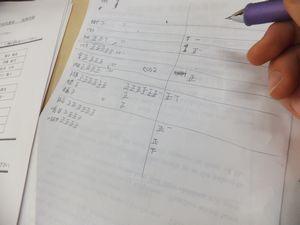 20141215開票作業②.jpg